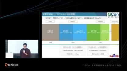 百度商业运营技术团队的Cloud-Native实践 | QCon