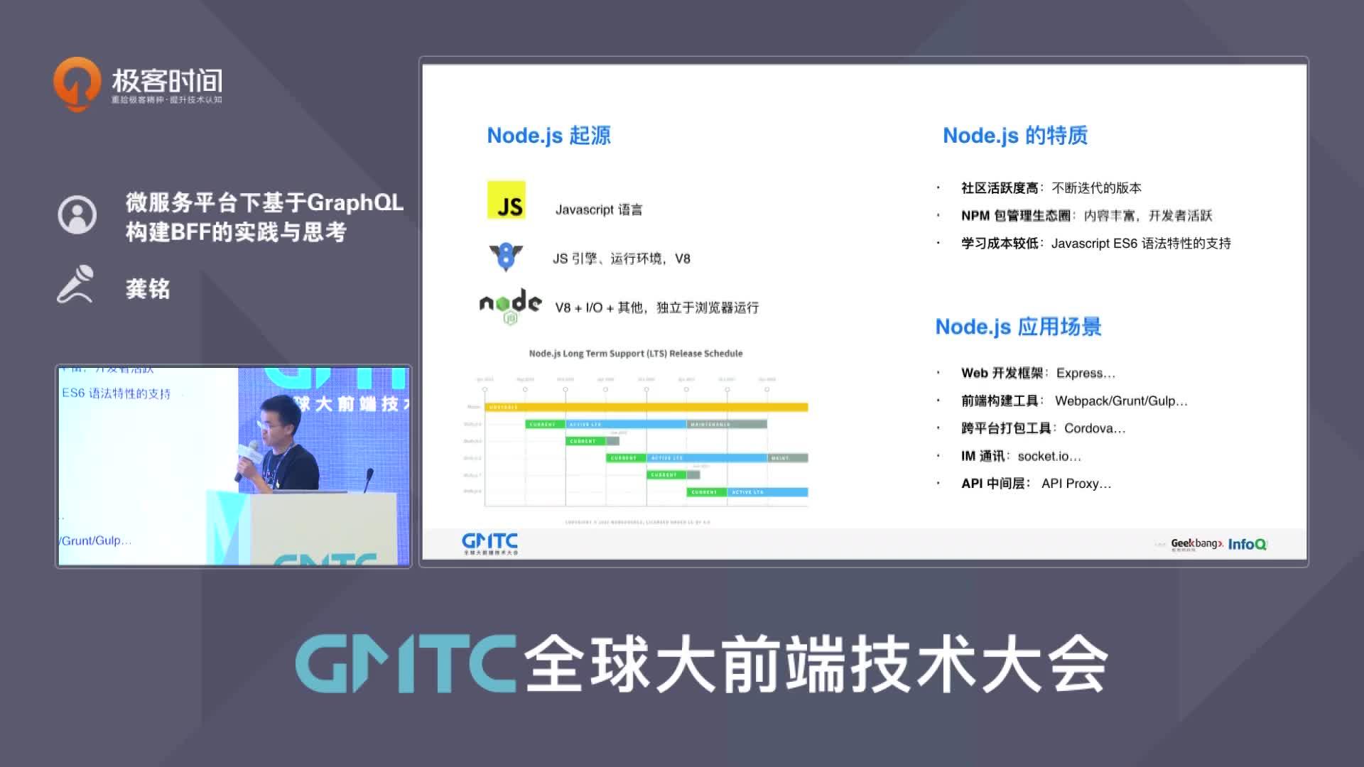 微服务平台下基于GraphQL构建BFF的实践与思考丨GMTC